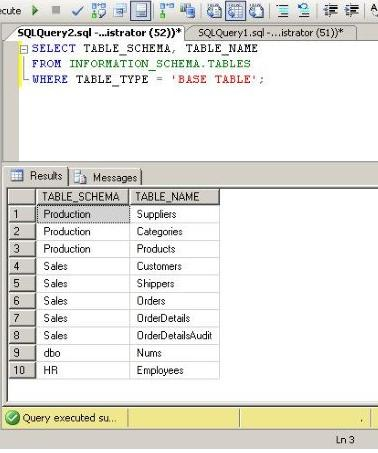 information_schema.table